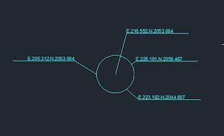 3 Cara mencari Titik Pusat dan Jari-Jari Lingkaran dari 3 Koordinat