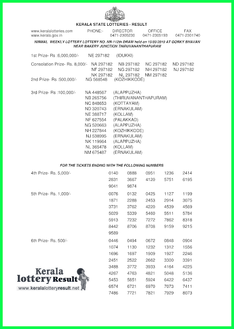 KeralaLotteryResult.net, kerala lottery kl result, yesterday lottery results, lotteries results, keralalotteries, kerala lottery, keralalotteryresult, kerala lottery result, kerala lottery result live, kerala lottery today, kerala lottery result today, kerala lottery results today, today kerala lottery result, Nirmal lottery results, kerala lottery result today Nirmal, Nirmal lottery result, kerala lottery result Nirmal today, kerala lottery Nirmal today result, Nirmal kerala lottery result, live Nirmal lottery NR-112, kerala lottery result 15.03.2019 Nirmal NR 112 15 March 2019 result, 15 03 2019, kerala lottery result 15-03-2019, Nirmal lottery NR 112 results 15-03-2019, 15/03/2019 kerala lottery today result Nirmal, 15/03/2019 Nirmal lottery NR-112, Nirmal 15.03.2019, 15.03.2019 lottery results, kerala lottery result March 15 2019, kerala lottery results 15th March 2019, 15.03.2019 week NR-112 lottery result, 15.03.2019 Nirmal NR-112 Lottery Result, 15-03-2019 kerala lottery results, 15-03-2019 kerala state lottery result, 15-03-2019 NR-112, Kerala Nirmal Lottery Result 15/03/2019