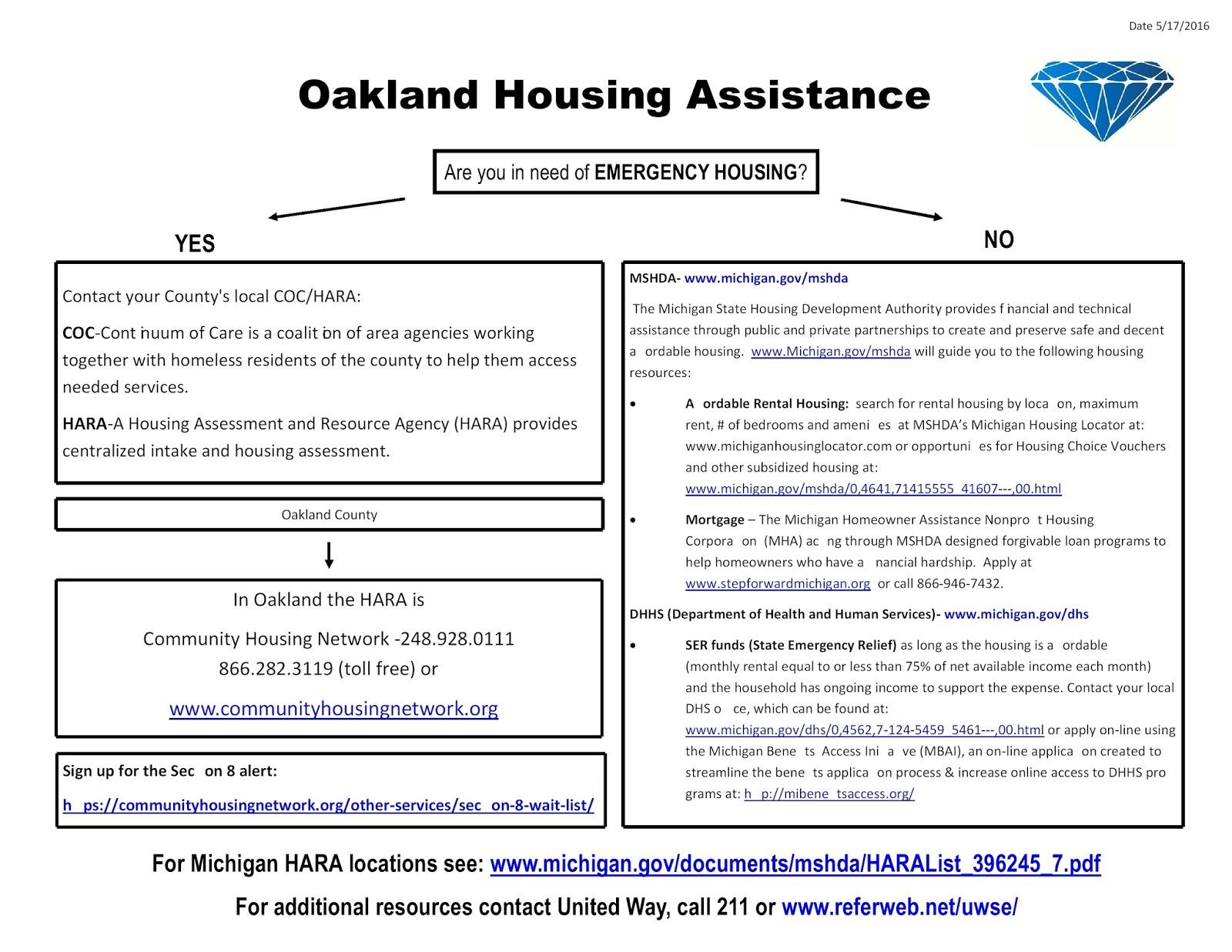 Michigan Section 8 Housing Locator