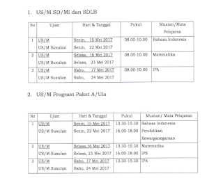 Jadwal Ujian Sekolah/Madrasah Tahun 2017