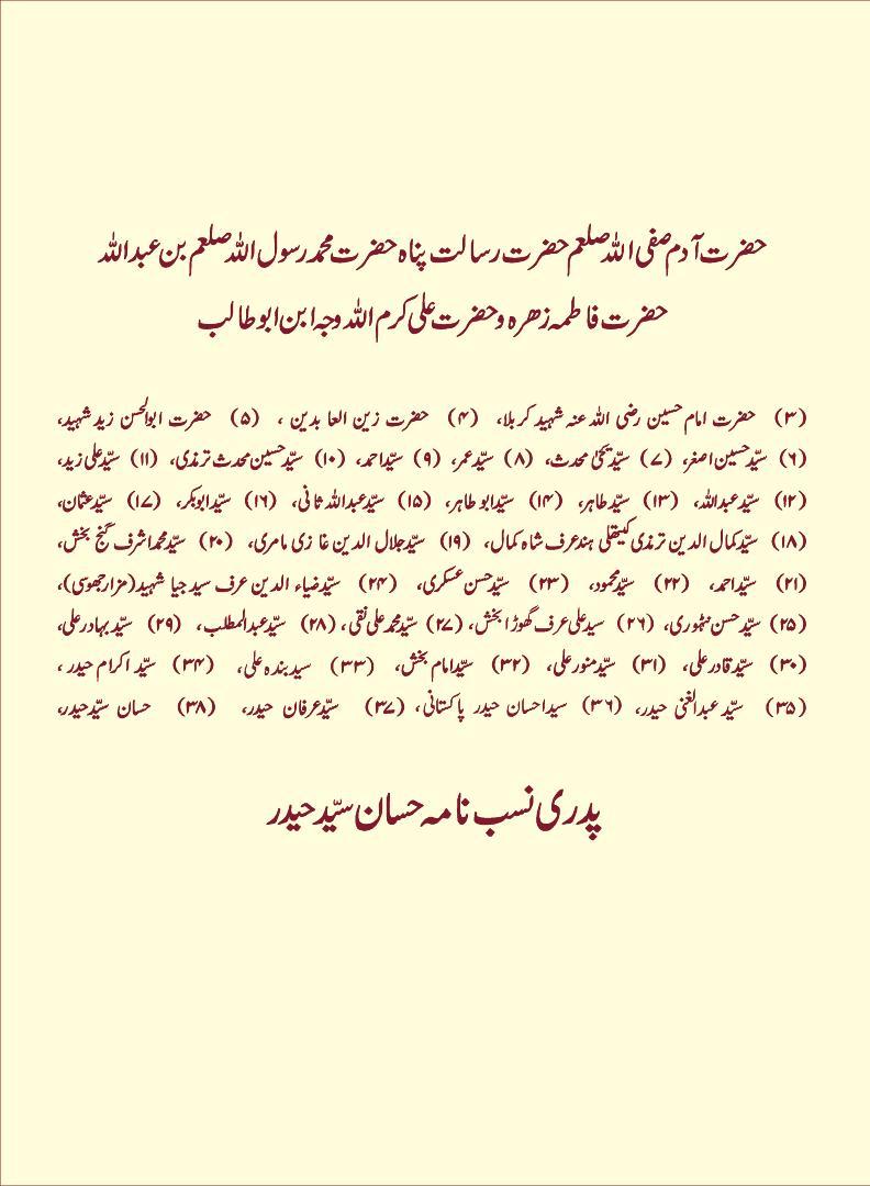 Learning and Life: Family Tree of Sadat e Nehtaur: A Case