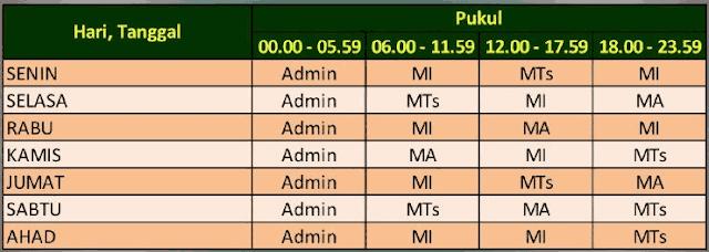 Jadwal Pengerjaan Aplikasi SIBOS PINTAR