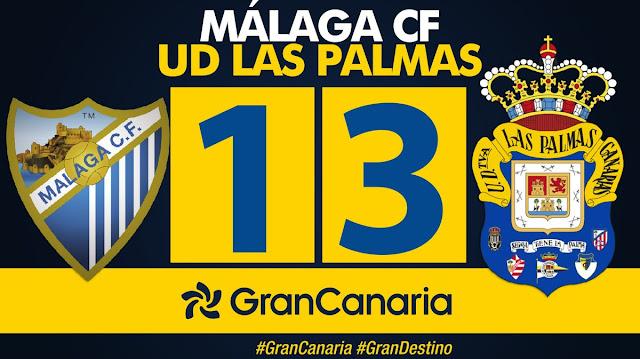 Marcador Málaga CF 1 - UD Las Palmas 3