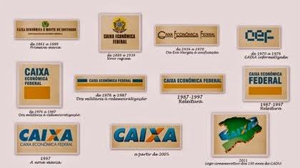 Caixa Econômica, Evolução Histórica das Caixas Econômicas no Brasil e no Mundo