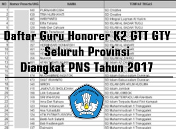Hasil gambar untuk daftar honorer yang akan diangkat 2017