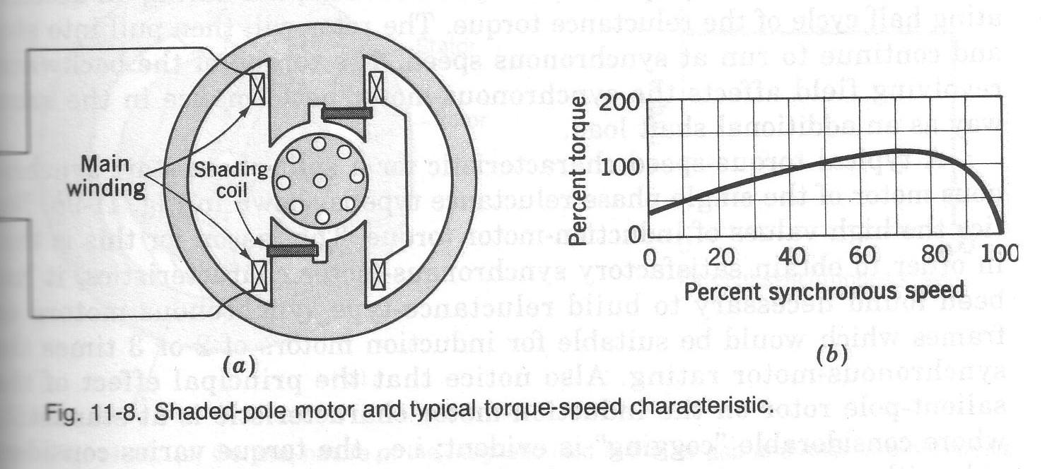 how to start synchronous motor