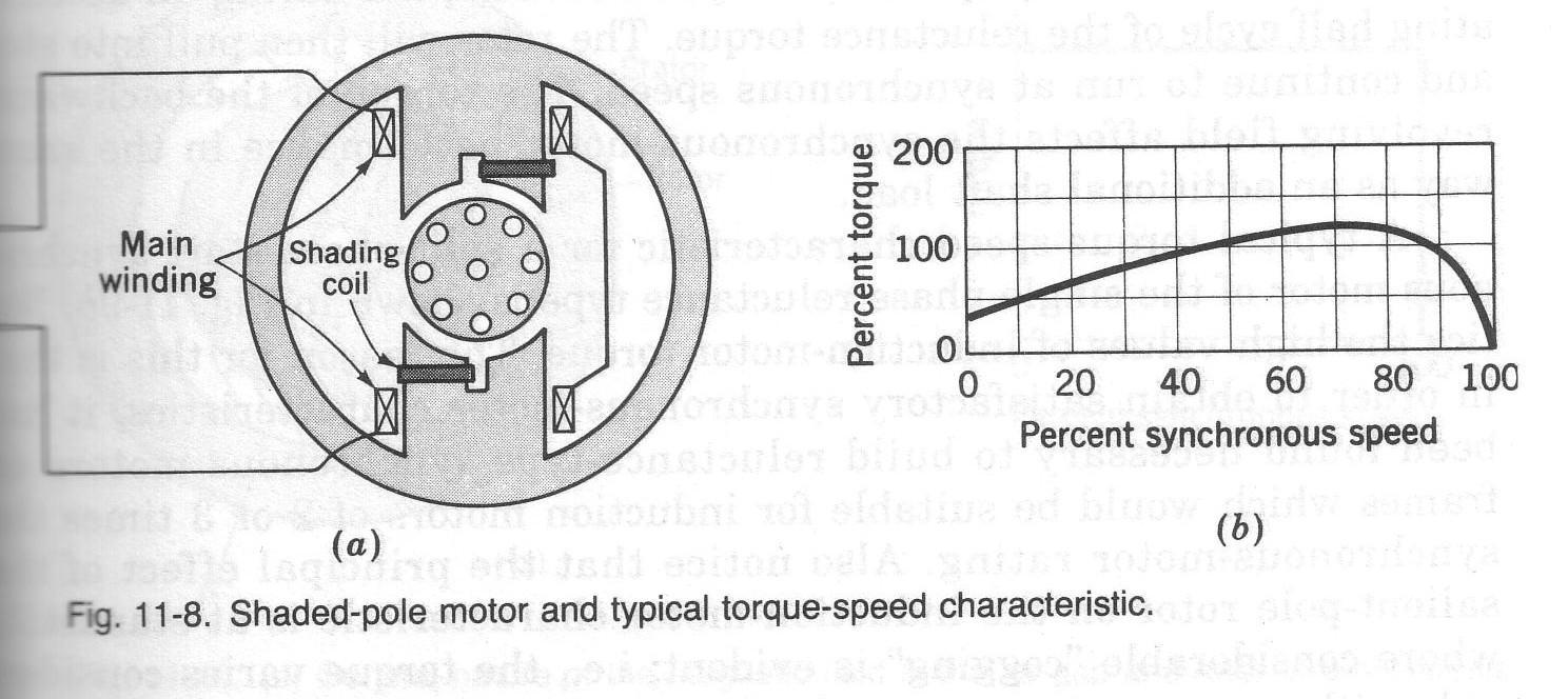 Charming permanent split capacitor motor wiring diagram wiring diagram permanent split capacitor motor copy cmg single phase 2 pole motor wiring diagram cheapraybanclubmaster Images