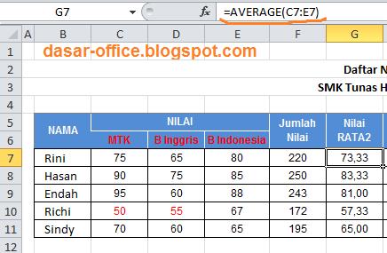 Image result for average dalam excel