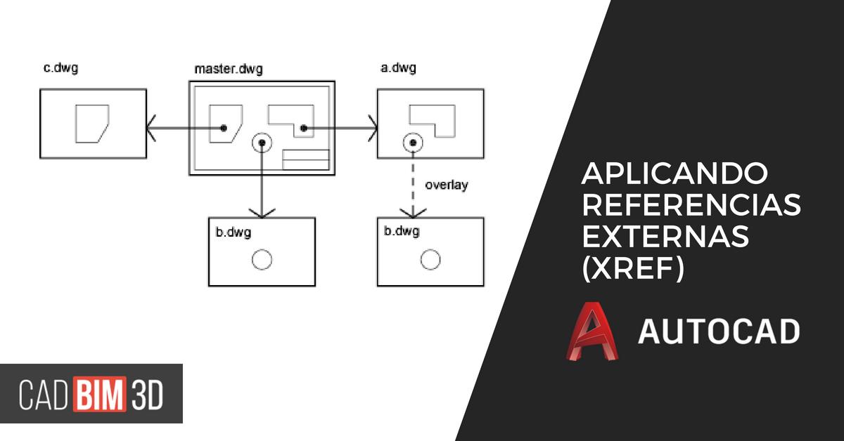 Aplicando referencias externas (XREF) en AutoCAD