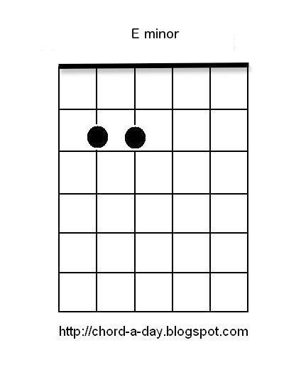 Guitar guitar chords em : A New Guitar Chord Every Day: Em Guitar Chord   Beginners Guitar ...