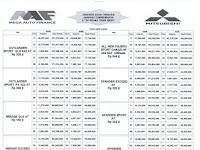 Harga Kredit Mitsubishi Batam Dari MAF