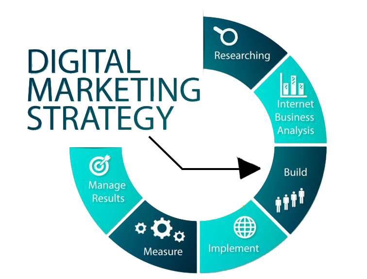Image result for Build Your Brand Value With Digital Marketing Services