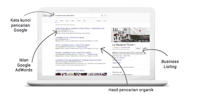 kelebihan hasil pencarian google