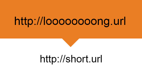 5 Reasons You Should Always Shorten a URL