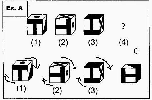 Τεστ iq - Παράδειγμα 1.