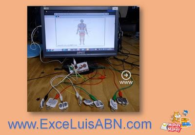 Aparatos del cuerpo humano con Scratch 3.0 + Makey - Makey.