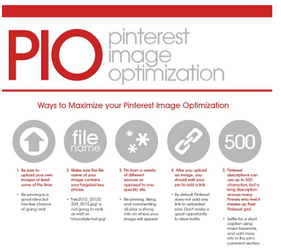 pio pin image optimisation infographic