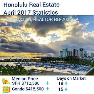 Rick Nakama Realtor real estate statistics