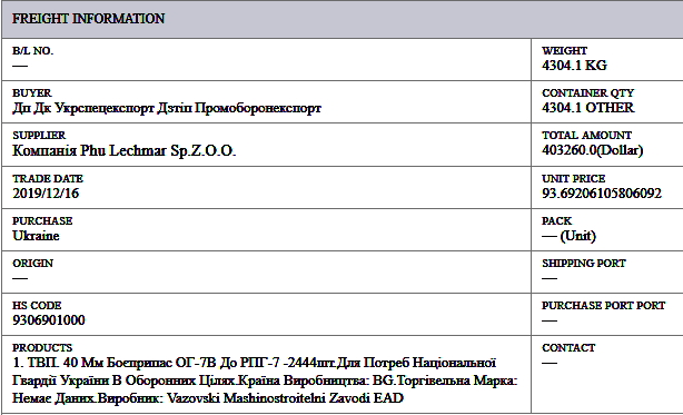 Нацгвардія придбала 2444 болгарських пострілів для РПГ-7