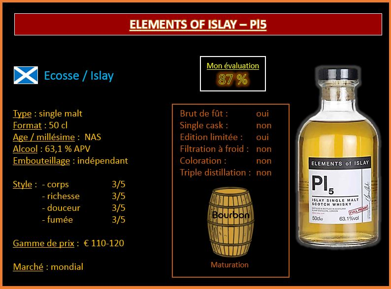 Review #489 : Elements of Islay – Pl5