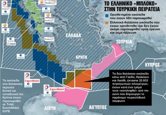 Ελληνικό μπλόκο στα σχέδια της Τουρκίας: Κίνηση-ματ από την Αθήνα νότια της Κρήτης