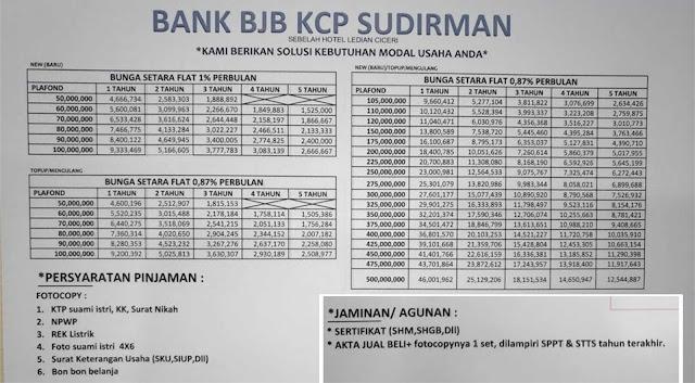 tabel-pinjaman-bjb-2019