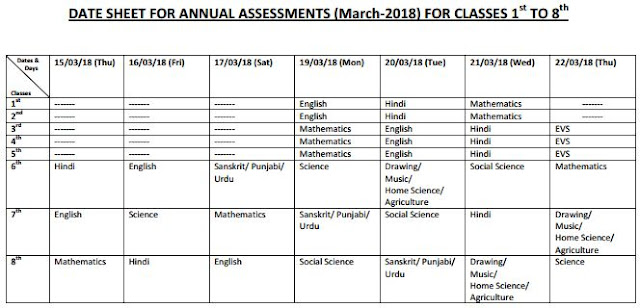 image : Yearly Date Sheet March 2018 for class 1-8 for Haryana Govt. Schools @ Haryana-Education-News.com