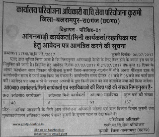 CG Balrampur Anganwadi Helper, Anganwadi Worker Jobs