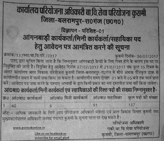 CG Balrampur Anganwadi Helper, Anganwadi Worker Jobs