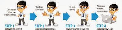 Tips Memilih Layanan Jasa SEO Murah