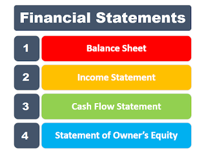 What is financial statement?