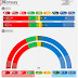 NORWAY <br/>Kantar TNS poll | October 2017