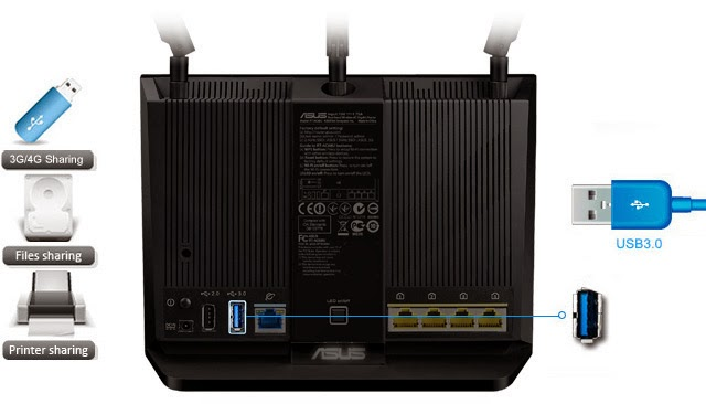 asus router rt ac68u manual