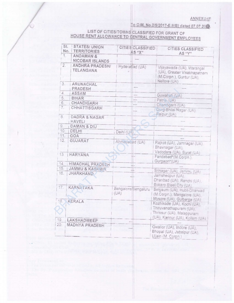 Schedule for extension of CTSE