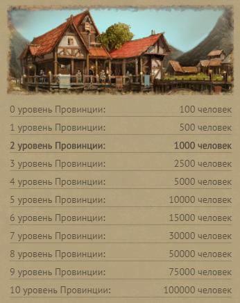provinces-game.com ммгп