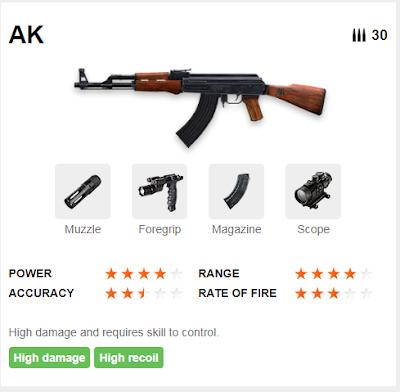 Deskripsi Senjata AK47 di Free Fire