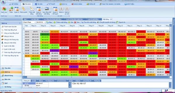 Phần mềm quản lý Landsoft tối ưu quản lý, vận hành và gia tăng lợi nhuận Him Lam