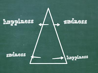 Piramida-perasaan
