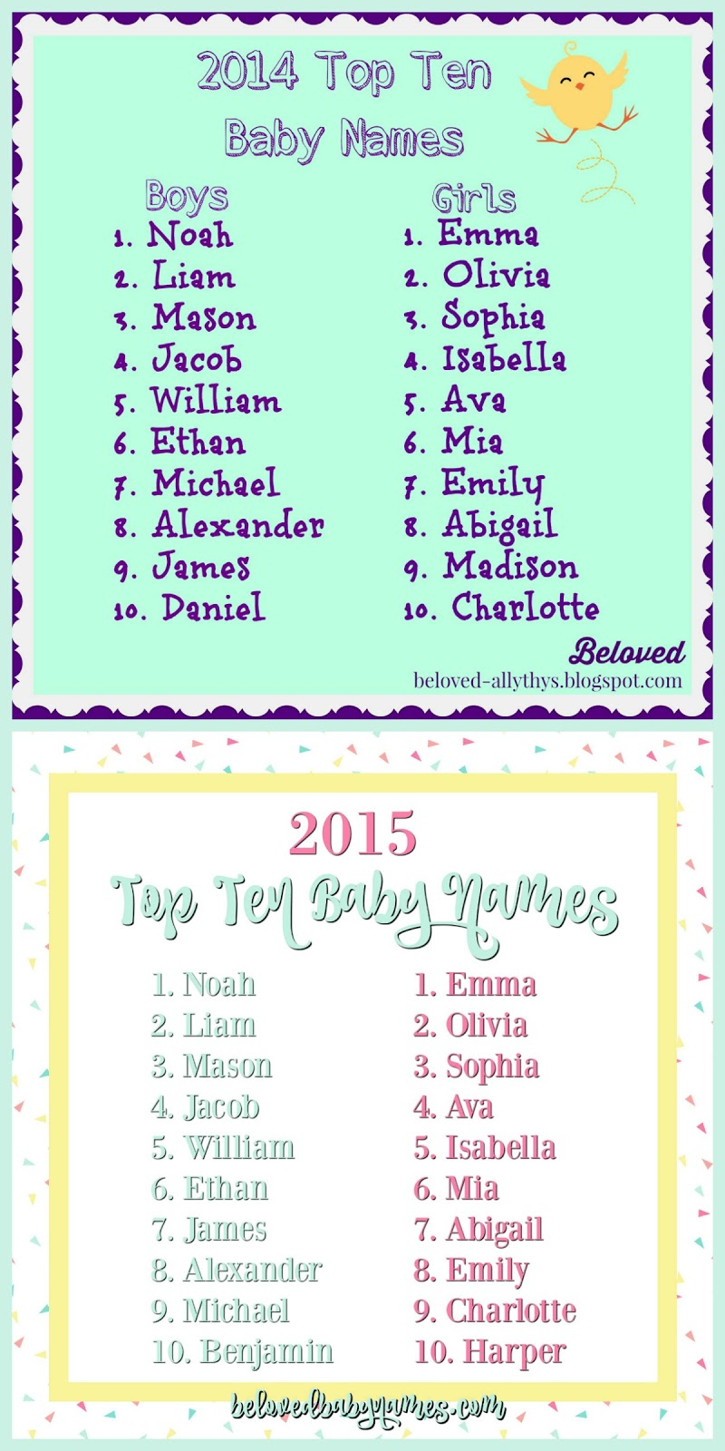Beloved Baby Names May 2016