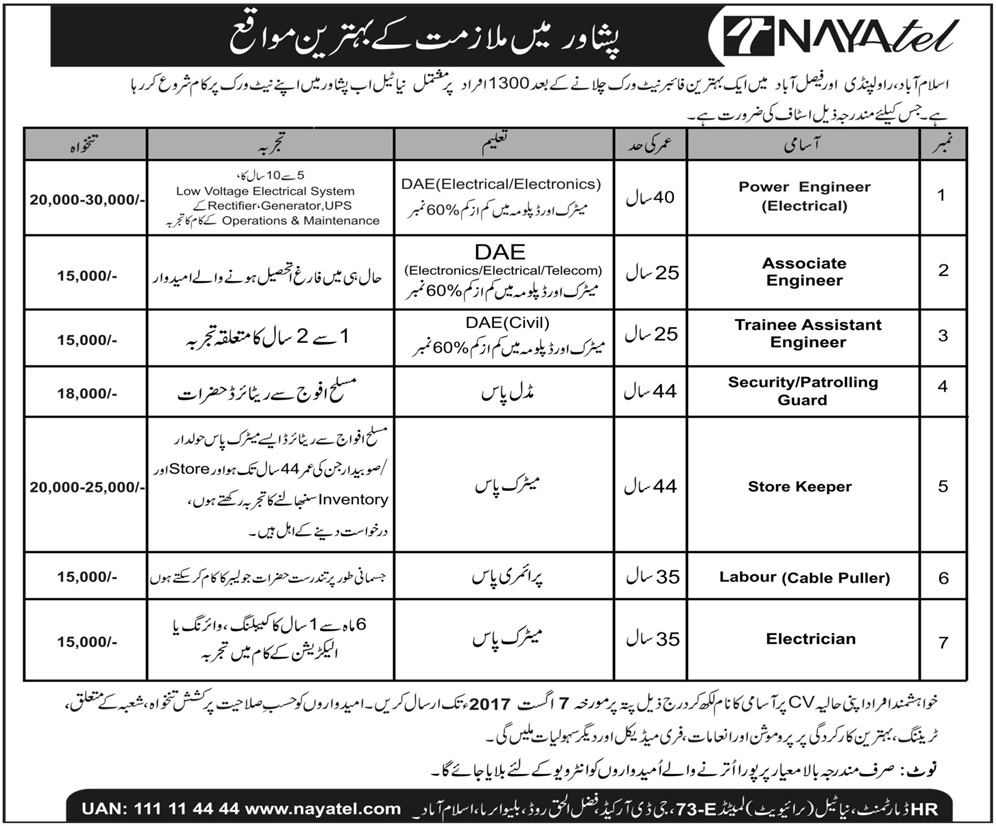 Nayatel Private Limited Jobs in Peshawar August 2017