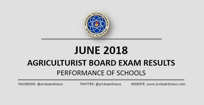 June 2018 Agriculturist board exam result: performance of schools