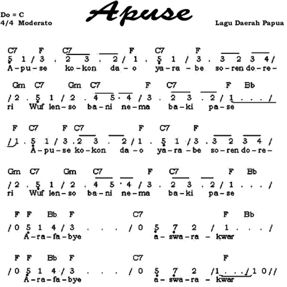 Lirik Chord Lagu Jikustik Puisi: Not Angka Pianika Lagu Apuse