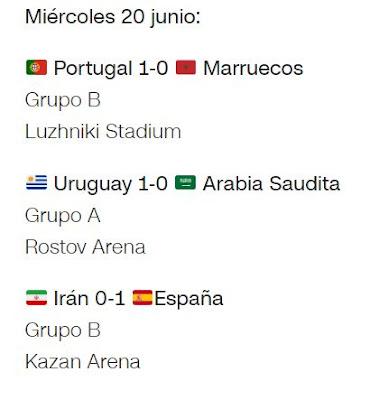 Partidos del Mundial Rusia 2018 Miércoles 20