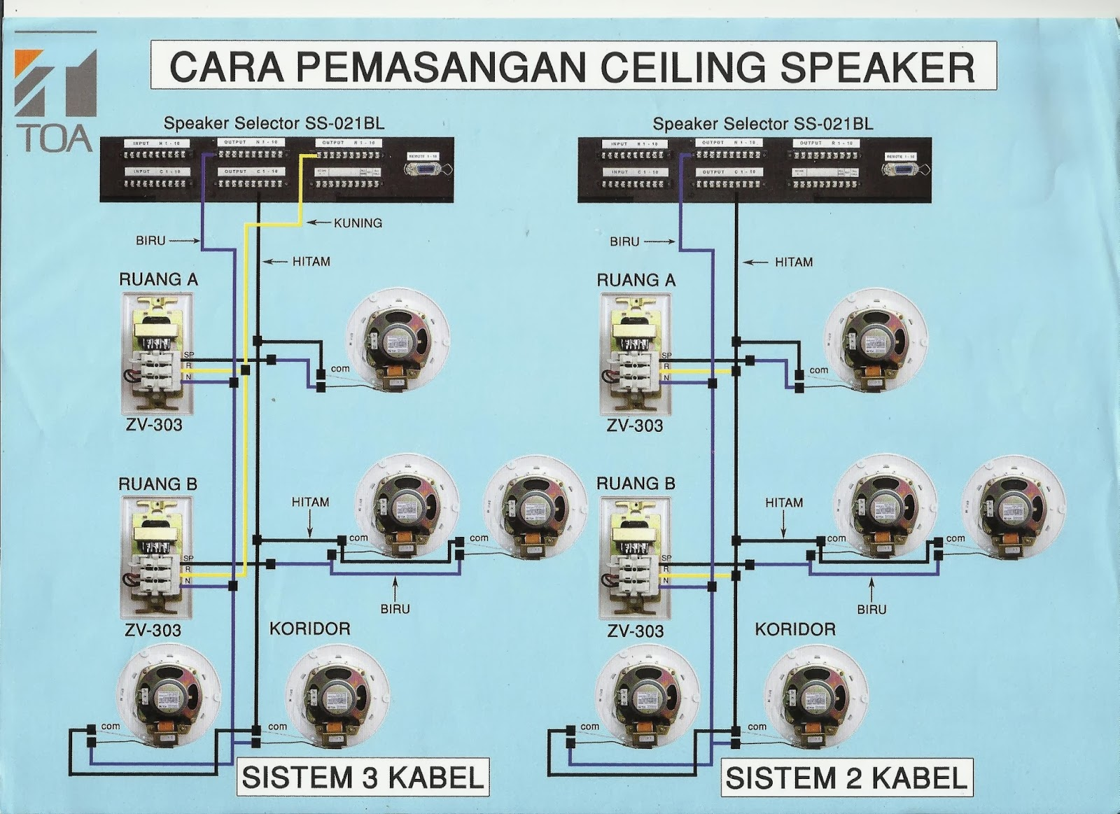 How To Wire Ceiling Speakers With Volume Control   Mail Cabinet