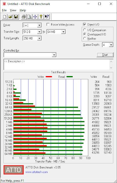hexmojo-kingston-mobilelite-duo-3c-card-reader-review-7.png (411×640)