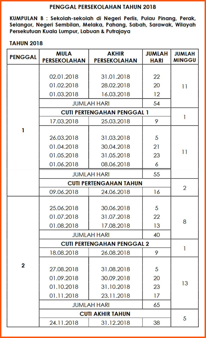 Jadual Penggal Persekolahan 2018 - Sekolah Kumpulan B
