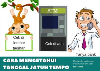 ilustrasi kumpulan gambar cara mengetahui tanggal jatuh tempo kartu kredit