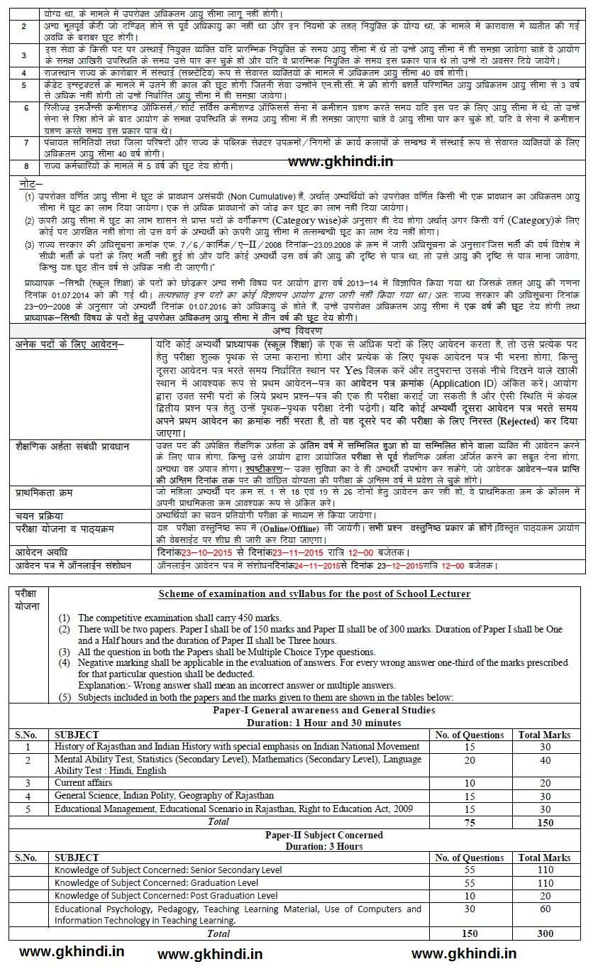 RPSC 13098 School Lecturer Recruitment Oct 2015 RPSC 1st Grade Latest Vacancy