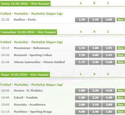 Portekiz Ligi Canlı Maçlar ve Yayinlanacak Karsilasmalar