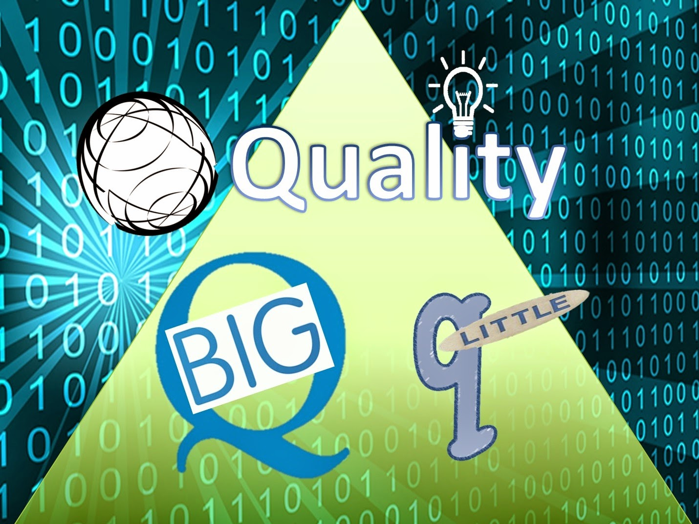 big q Read the juran blog to learn how to improve your organization with advice and opinions from our experts new posts are added weekly.